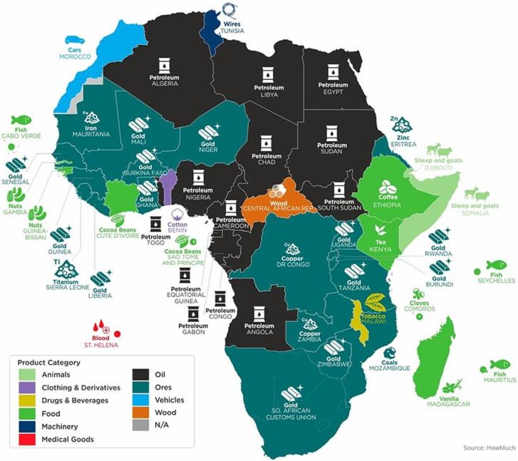 Maroc : Premier exportateur africain dans l'automobile