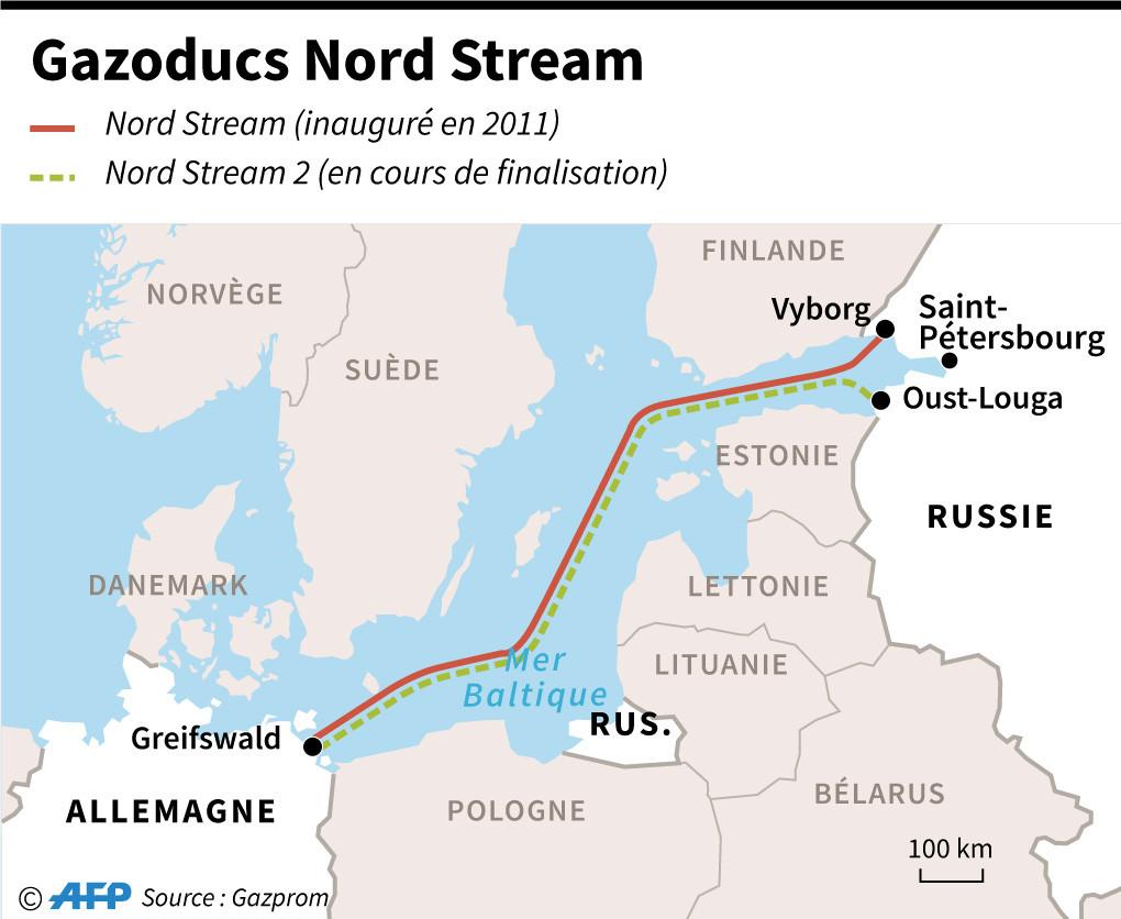 Tracé du gazoduc Nord Stream 2