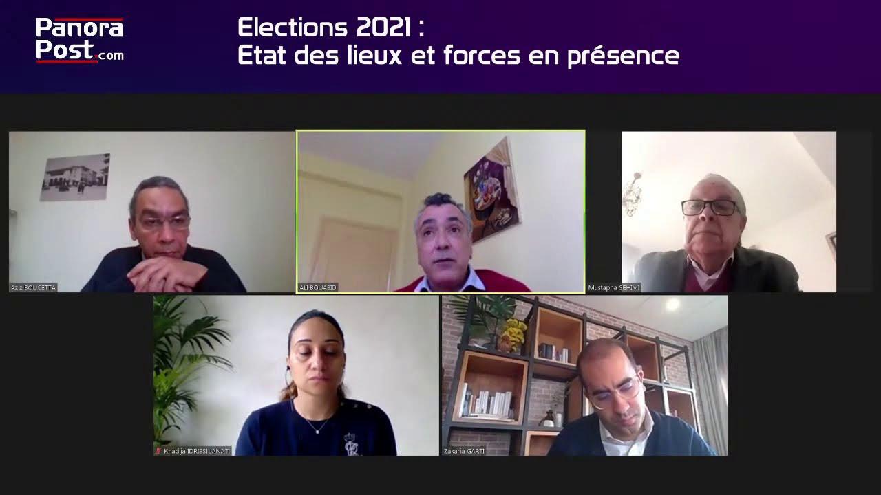 Élections 2021 État des lieux, forces en présence