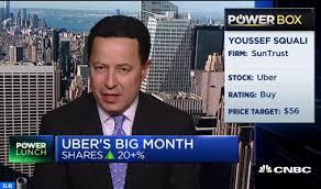 Entretien : Les performances records de Wall Street expliquées par l'analyste financier Youssef Squali-Houssaini