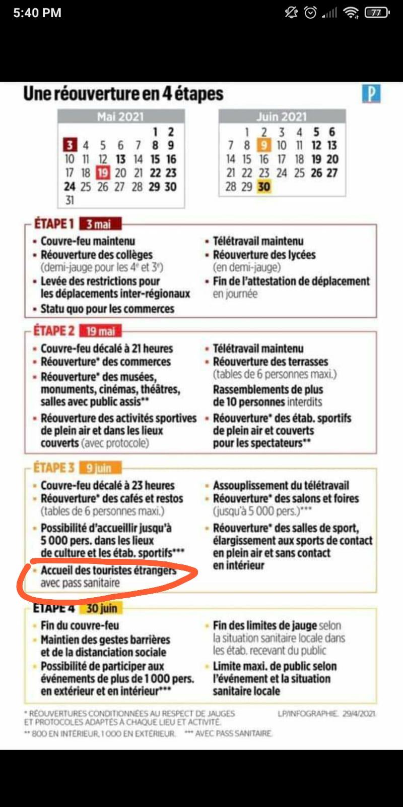 La France déconfine en 4 étapes