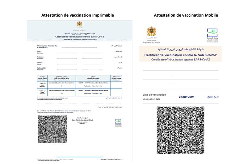 Pass vaccinal pour les personnes doublement vaccinés