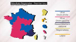 France: désaveu monumental pour  LREM ET le RN ?