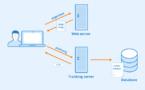 Deux tiers des e-mails contiennent un pixel espion