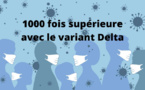 """""""La charge virale est 1000 fois supérieure avec le variant Delta"""""""