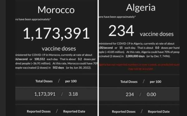 Vaccin : Désolé pour nos voisins Algériens