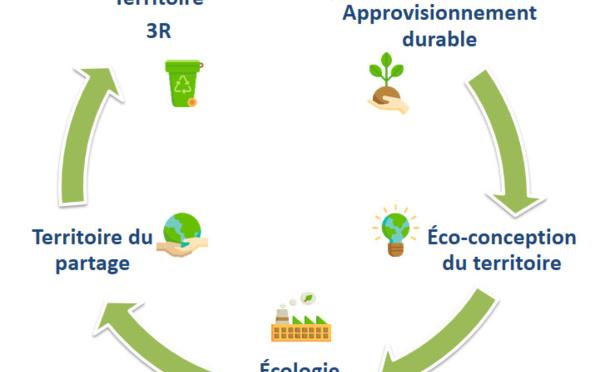 Développer l'économie circulaire à l'échelle des territoires
