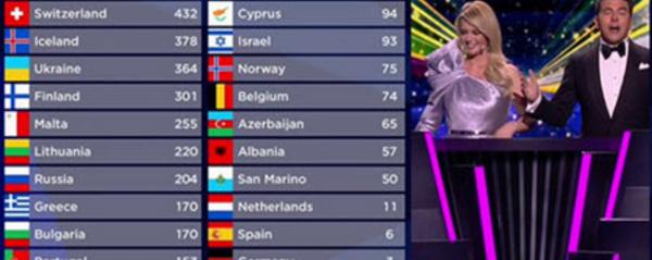 Et le gagnant du concours de l'Eurovision 2021 est... l'Italie !